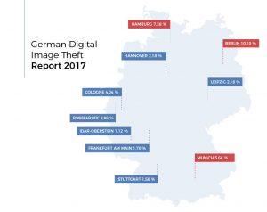 German Digital Image Theft Report 2017