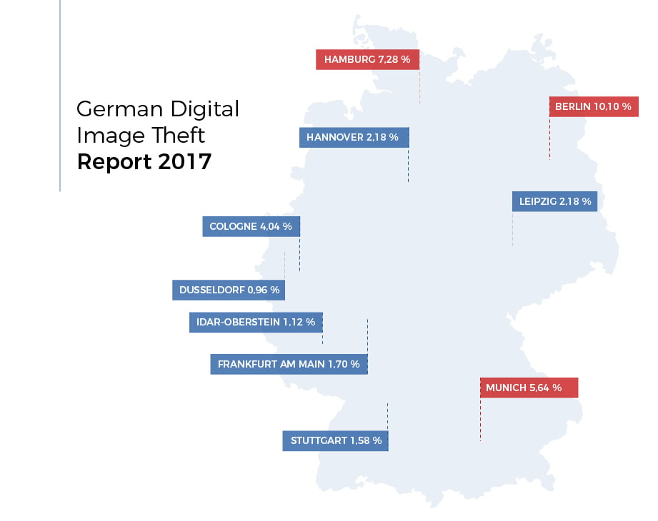 Digital Image Theft in Germany
