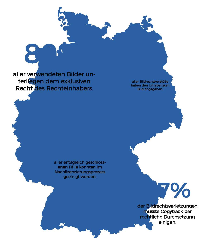 Grafik_Fakten_DE_Bildrechtsverletzungen