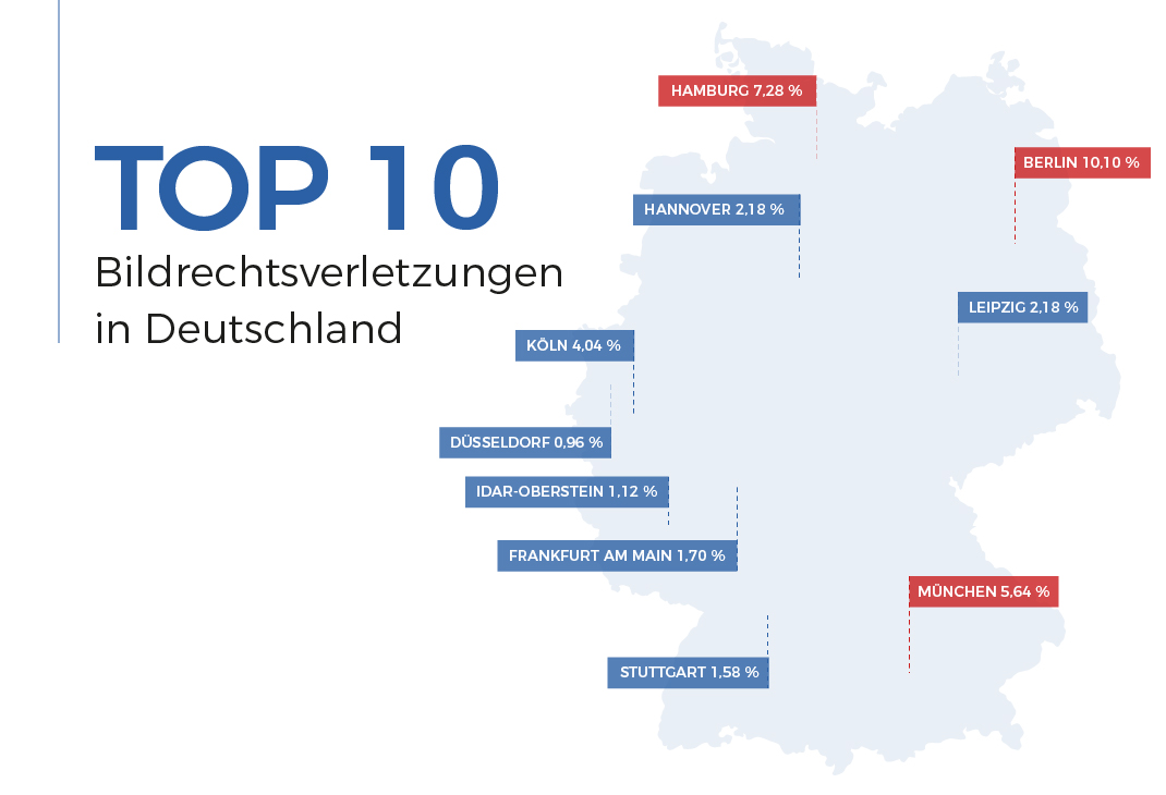 top10 deutschland