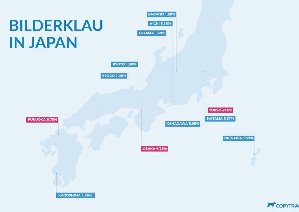 """Grafik mit Übersicht """"Top 10 Städte mit Bilderklau in Japan"""""""