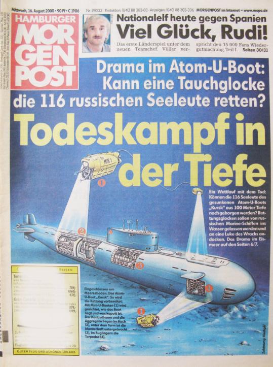 Illustration eines U-Boots auf Zeitungscover