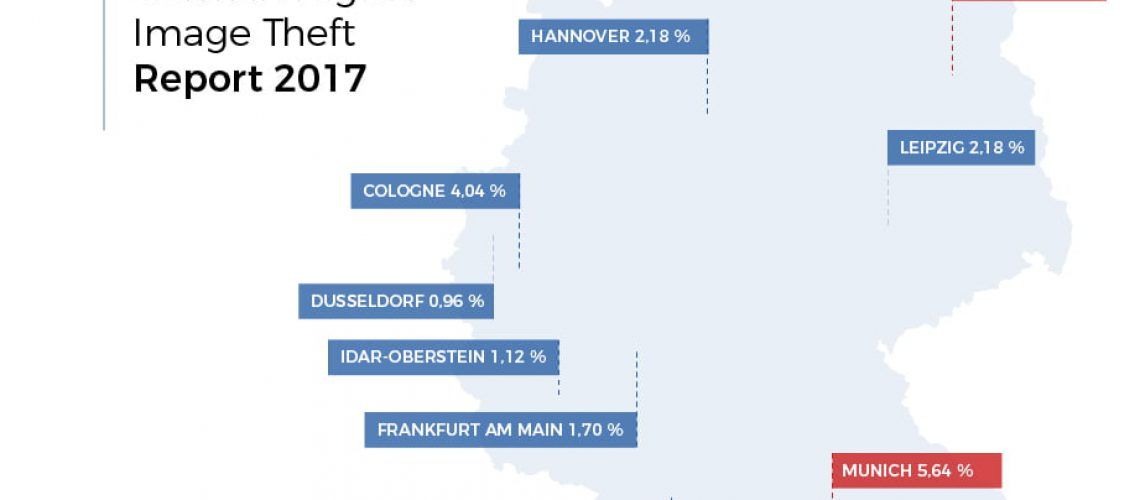 German Digital Image Theft Report 2017